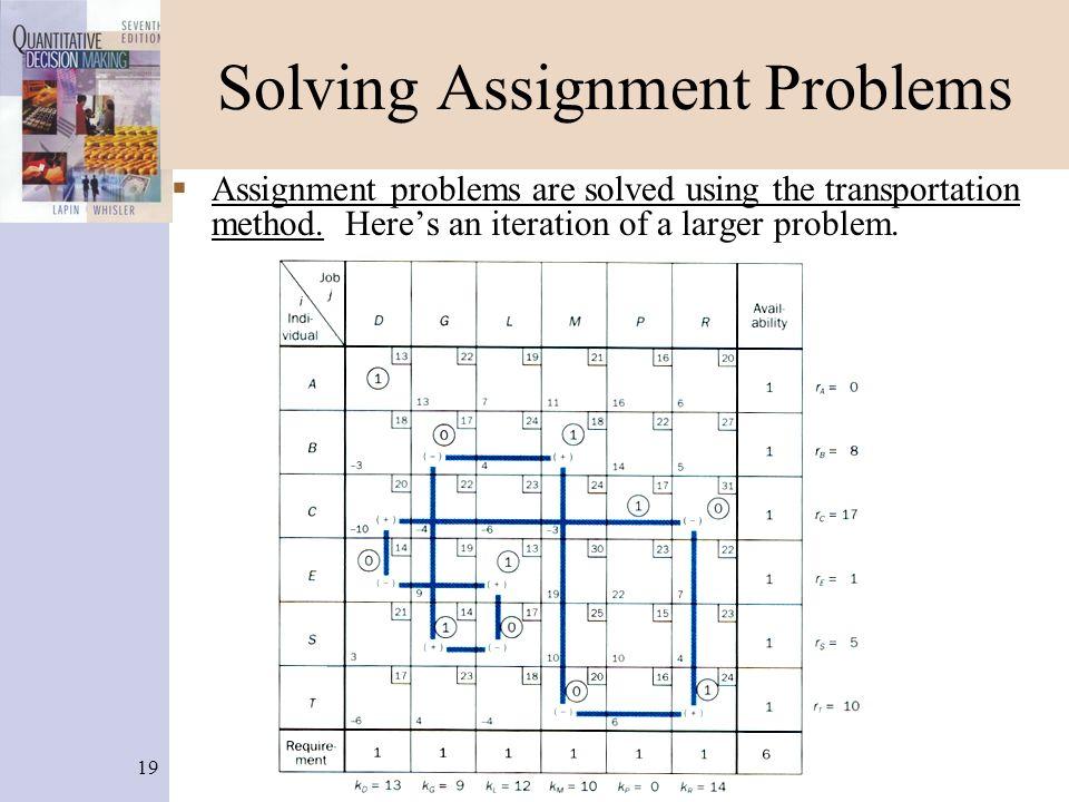 solving assignment problem