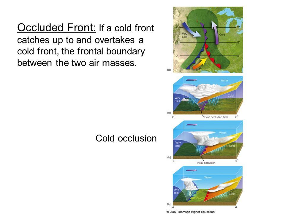 Occluded Fronts And Weather Symbols Ppt Video Online Download