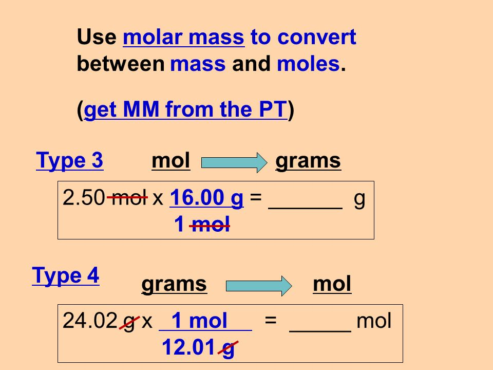 Molar Mass Conversions Ppt Video Online Download