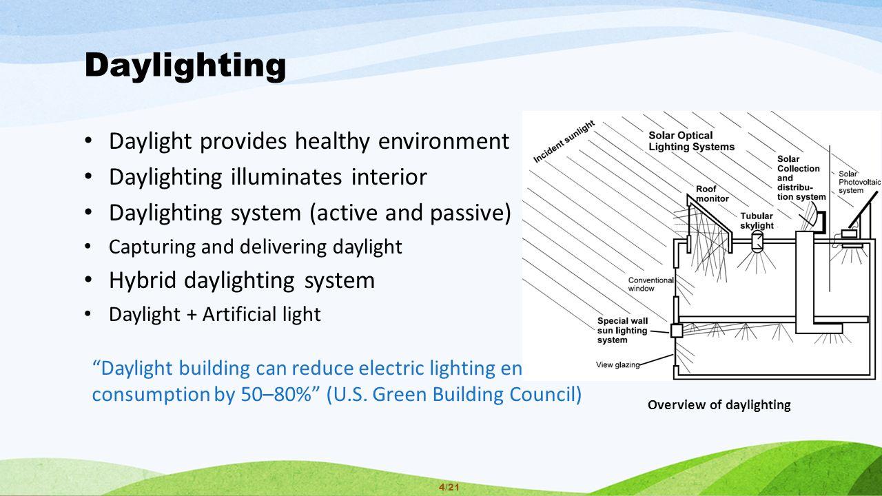 Tremendous Design Of Solar Lighting System For Energy Saving Ppt Home Interior And Landscaping Spoatsignezvosmurscom
