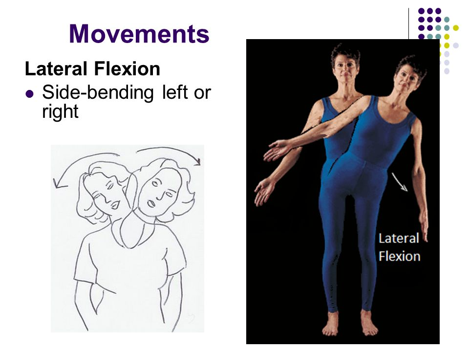 Movements Lateral Flexion Side-bending left or right