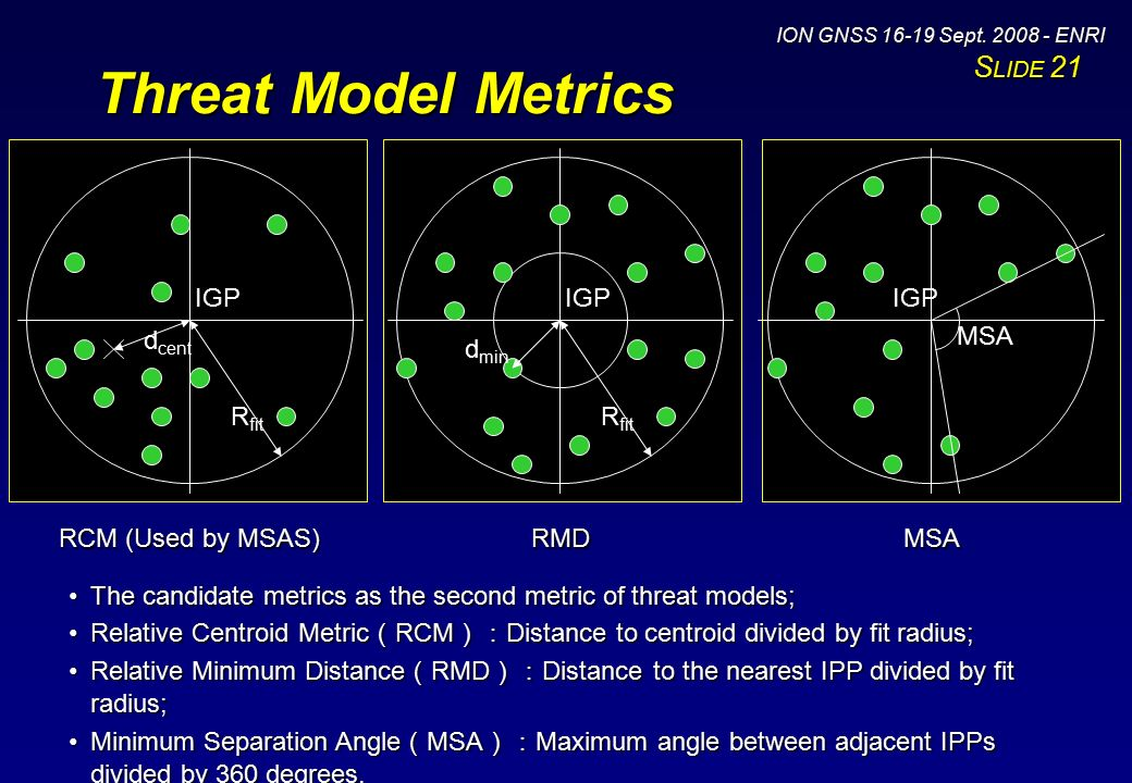 Threat Model (RCM Model)