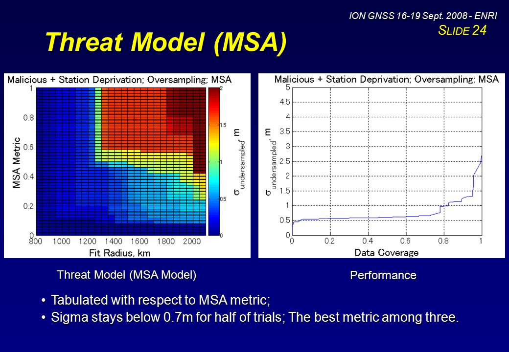MSAS Availability for APV-I Flight Mode