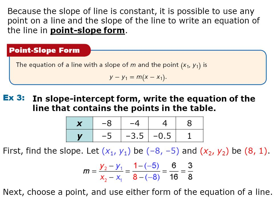 Ex 1 Write The Equation Of The Graphed Line In Slope Intercept Form