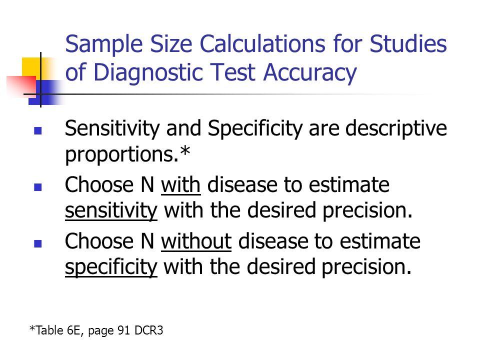 Sample size calculator sensitivity.