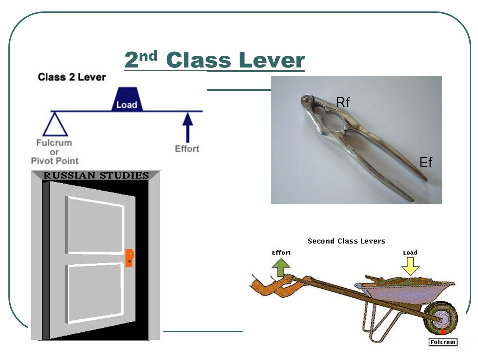 Simple Machines And Mechanical Advantage Ppt Video Online Download