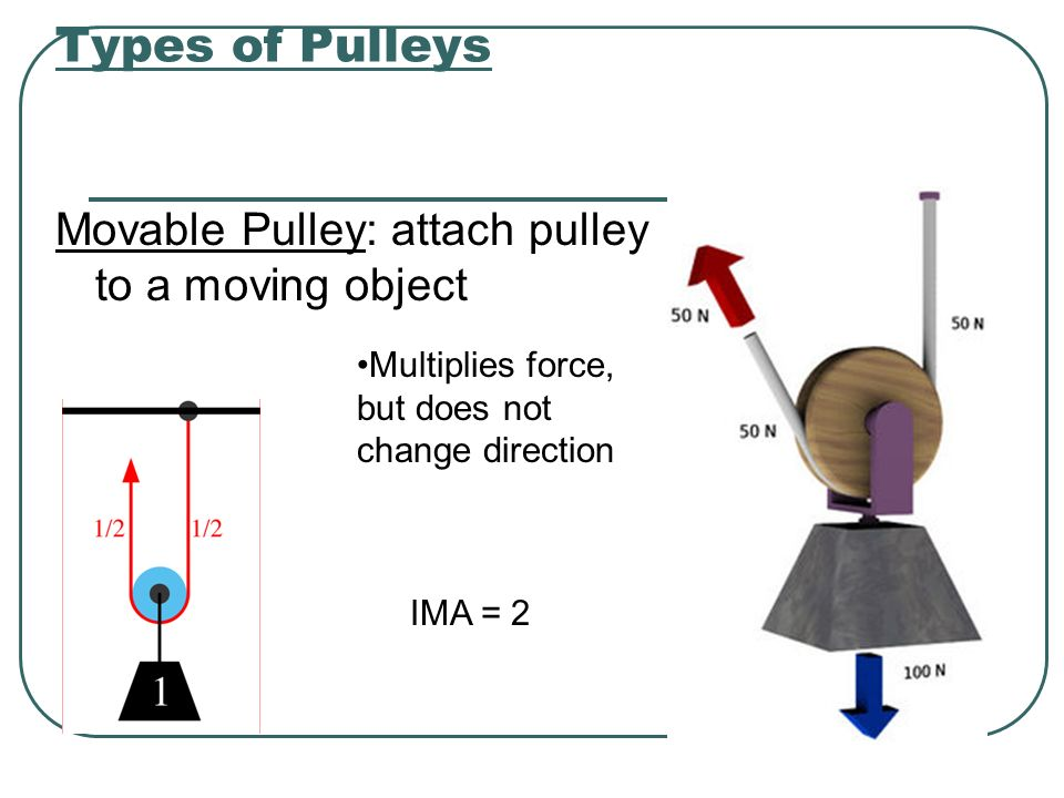 Simple Machines and Mechanical Advantage - ppt video online