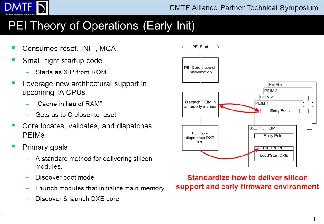 DMTF and UEFI A Partnership for Platform Manageability - ppt