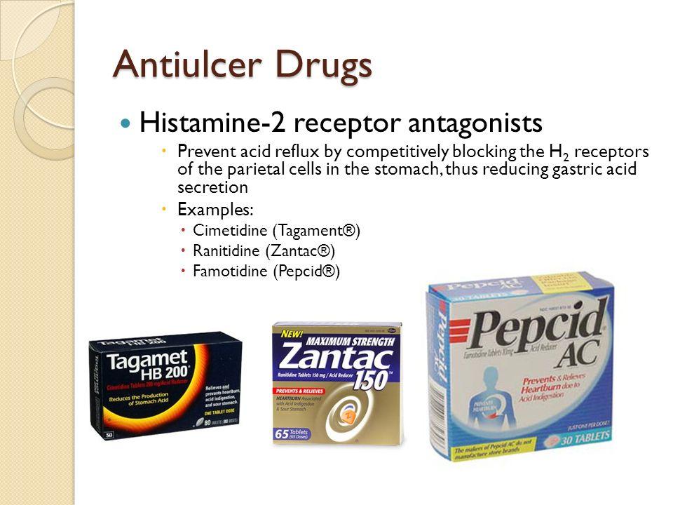 Anti ulcer drugs classification.