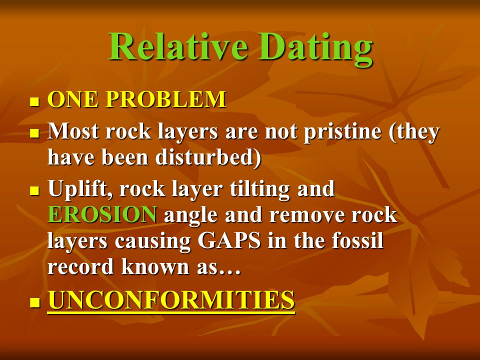 Fossile dating problemer
