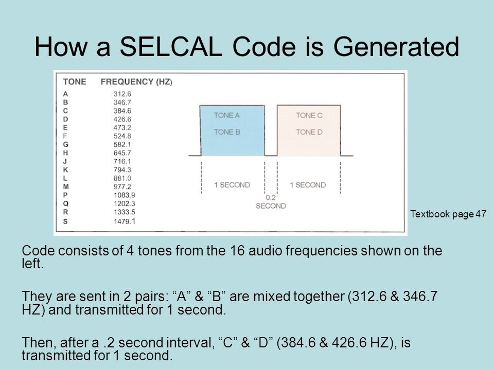 Who issues selcal codes