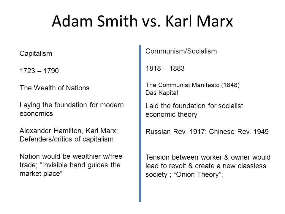 similarities between karl marx and adam smith