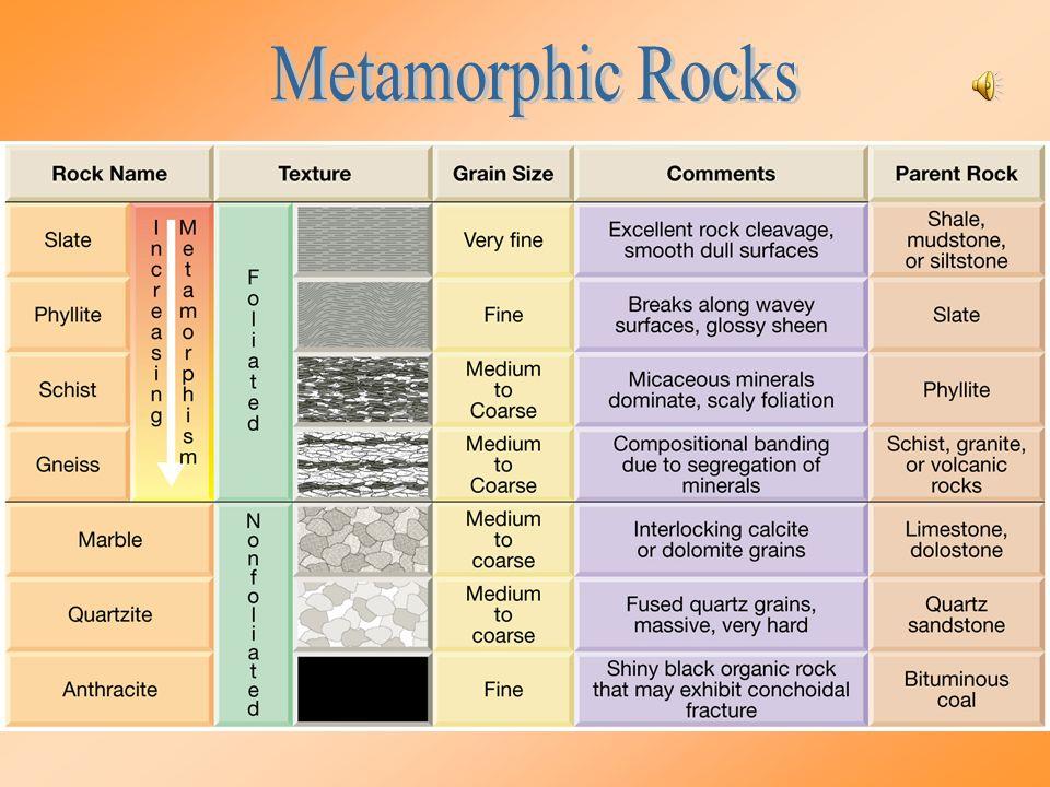 Image result for metamorphic rocks chart