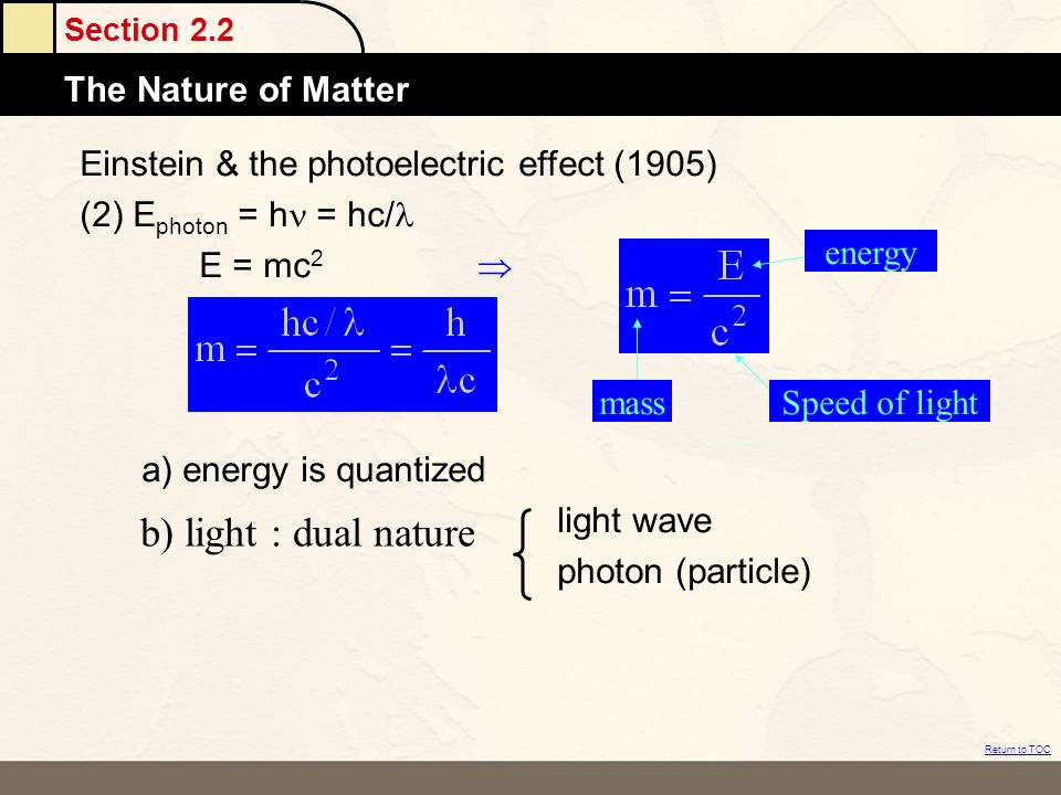 b) light : dual nature Einstein & the photoelectric effect (1905)