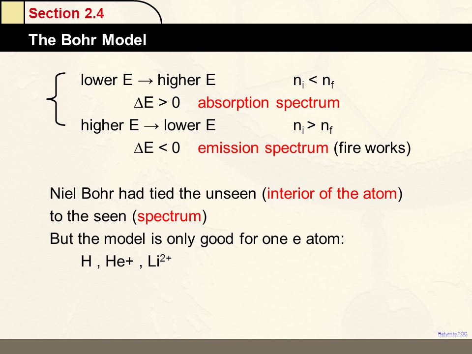 lower E → higher E ni < nf