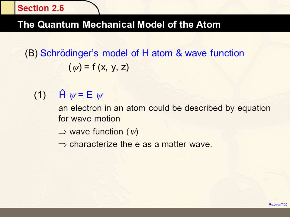 (B) Schrödinger's model of H atom & wave function () = f (x, y, z)