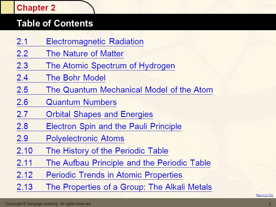 2.1 Electromagnetic Radiation 2.2 The Nature of Matter