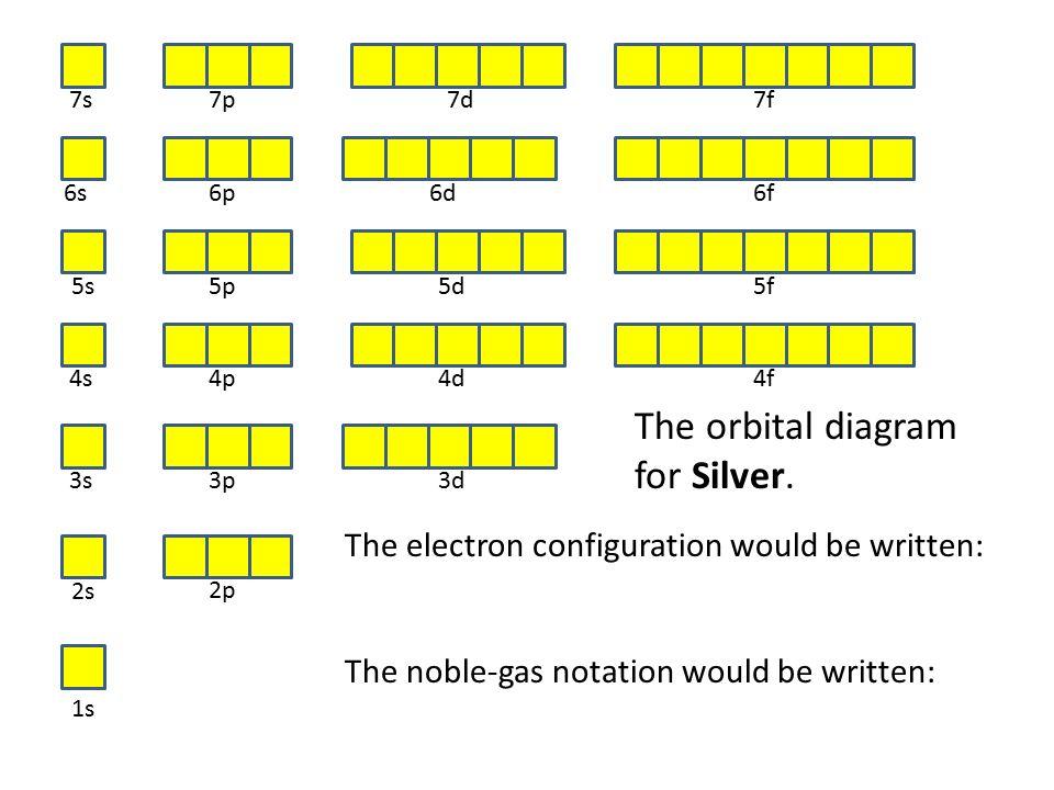 chapter 4 electrons in atoms ppt video online download. Black Bedroom Furniture Sets. Home Design Ideas