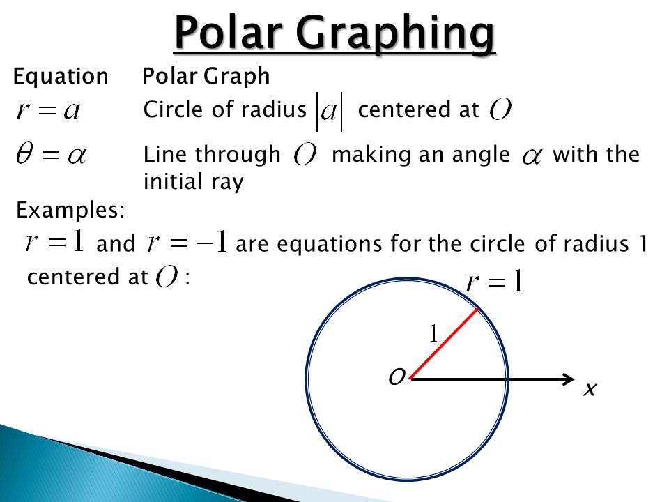 Polar Coordinates And Graphing Ppt Download