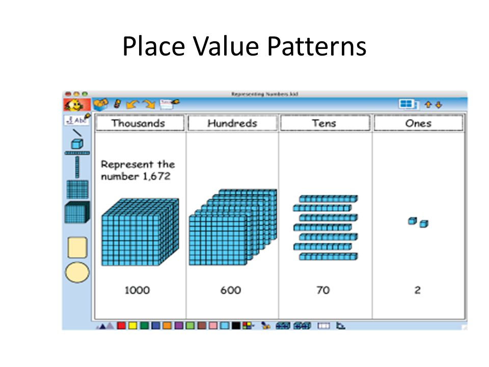 Place Value Patterns Ppt Video Online Download Fascinating Place Value And Patterns