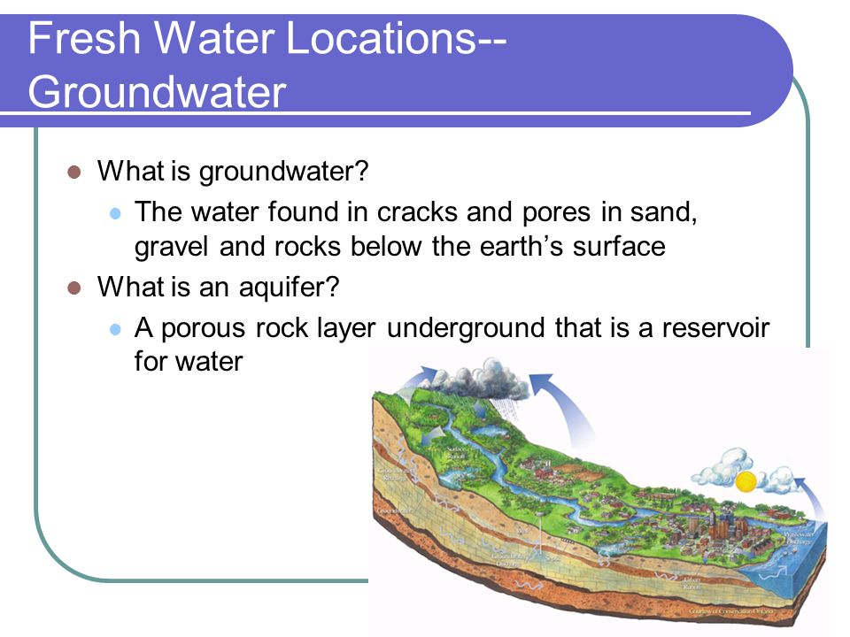 Fresh Water Locations--Groundwater