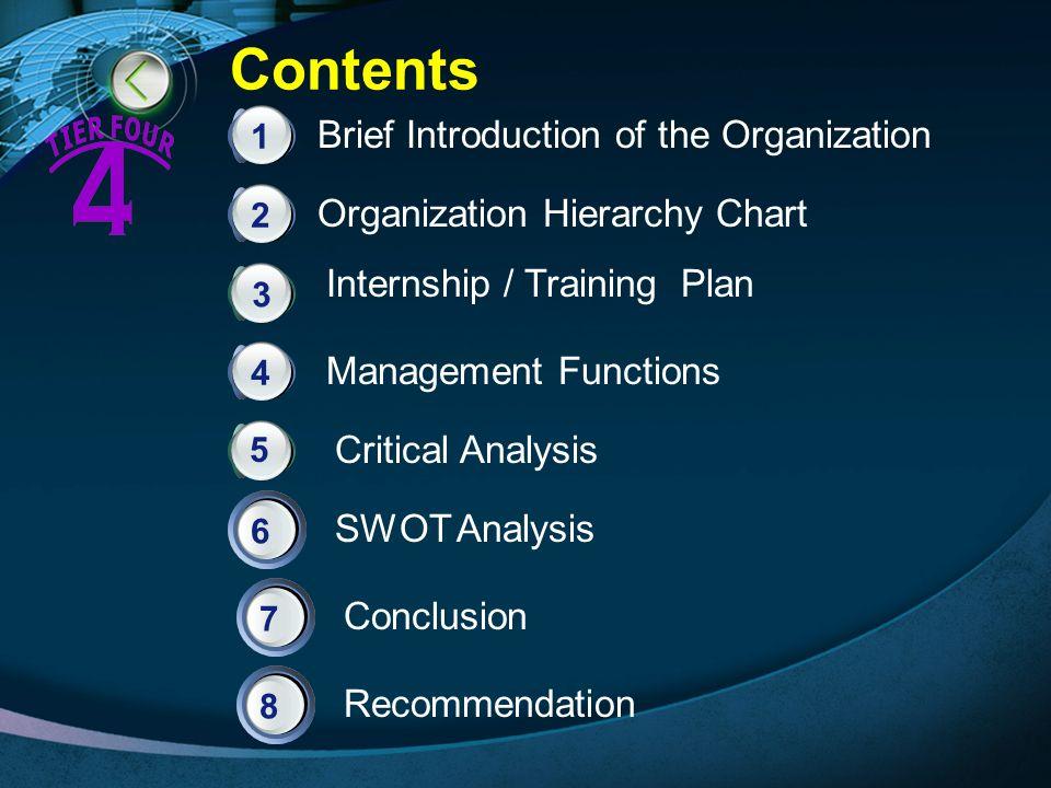 Internship Report Abdul Mateen Khan MBA – (Management) (MC