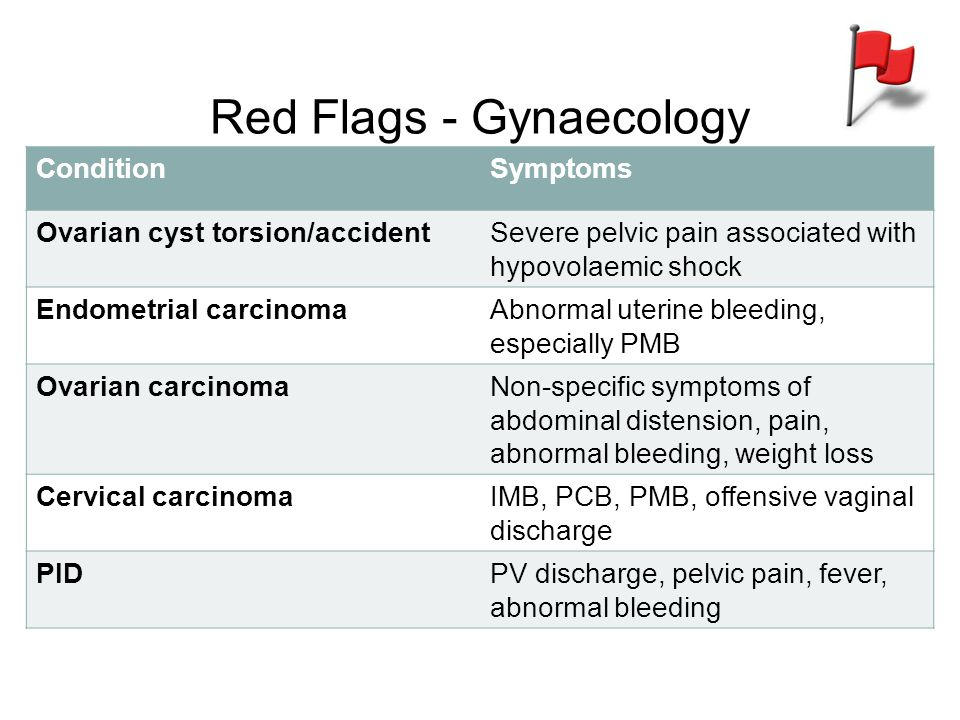 Red Flags In Gynaecology Ppt Video Online Download