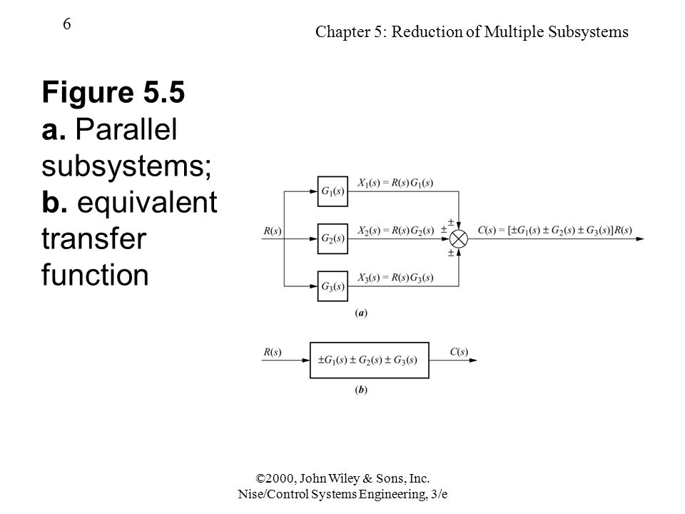 reduction of multiple subsystems