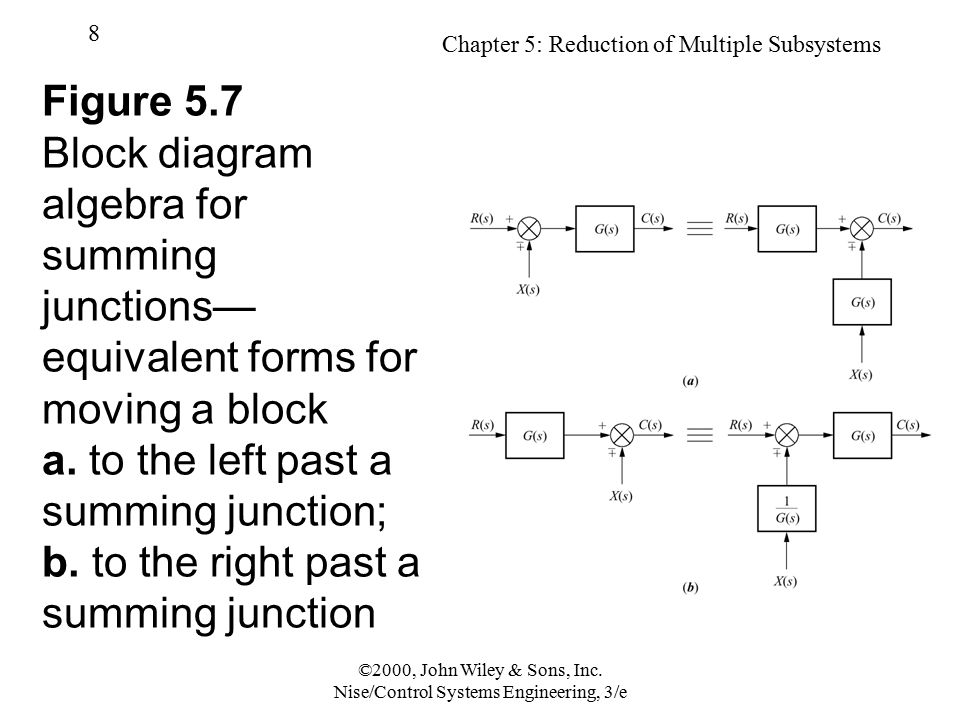 Reduction Of Multiple Subsystems Ppt Video Online Download
