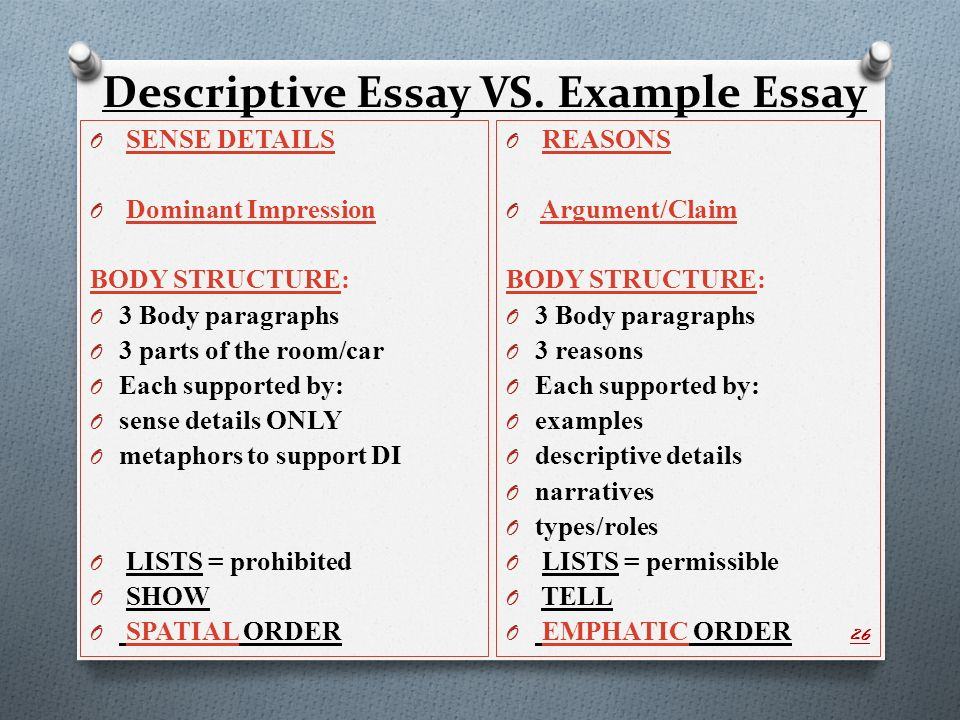 Essay About Healthy Eating Descriptive Essay Vs Example Essay English Essay Friendship also The Thesis Statement Of An Essay Must Be Illustration Example Essay  Ppt Video Online Download Sample Of Proposal Essay