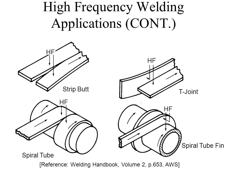 module 1 processes review ppt download TIG Welder Circuit Diagram high frequency welding applications cont