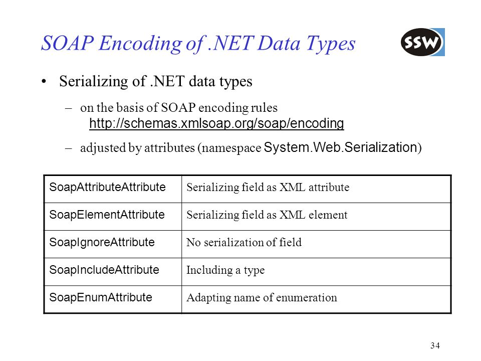 SOAP Encoding of .NET Data Types