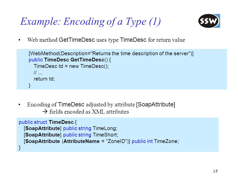 Example: Encoding of a Type (1)