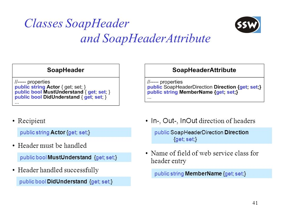 Classes SoapHeader and SoapHeaderAttribute