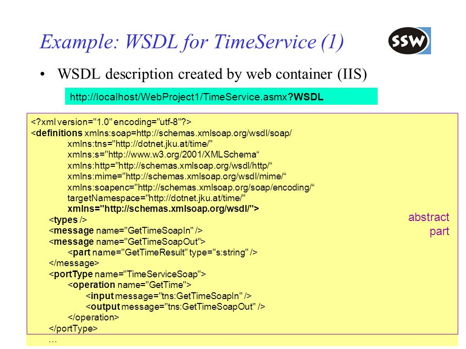 Example: WSDL for TimeService (1)