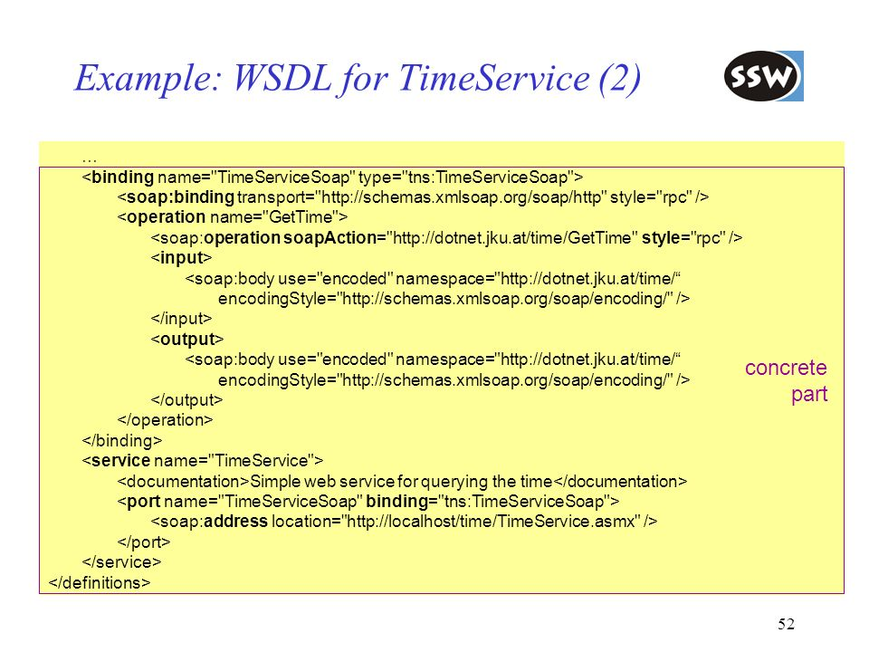 Example: WSDL for TimeService (2)