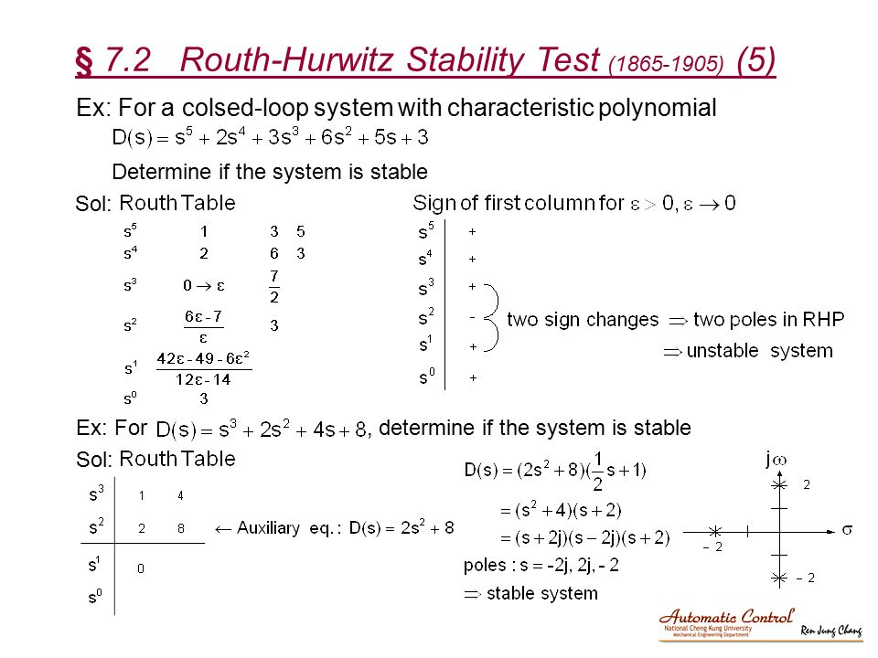 § 7.2 Routh-Hurwitz Stability Test ( ) (5)
