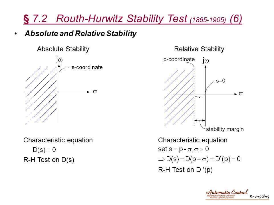 § 7.2 Routh-Hurwitz Stability Test ( ) (6)