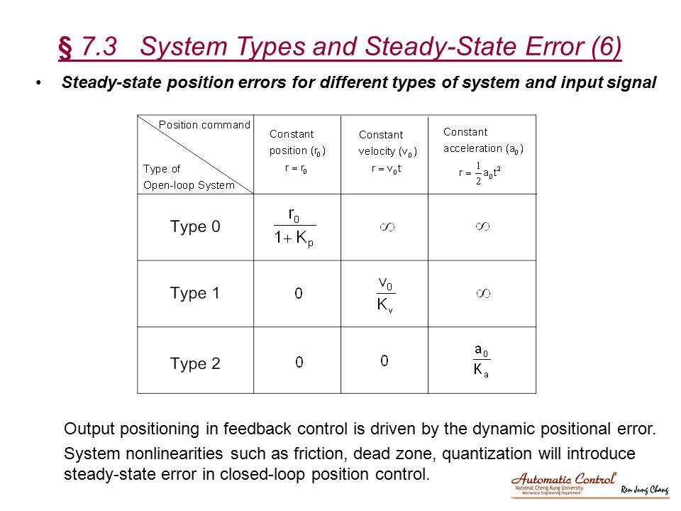 § 7.3 System Types and Steady-State Error (6)