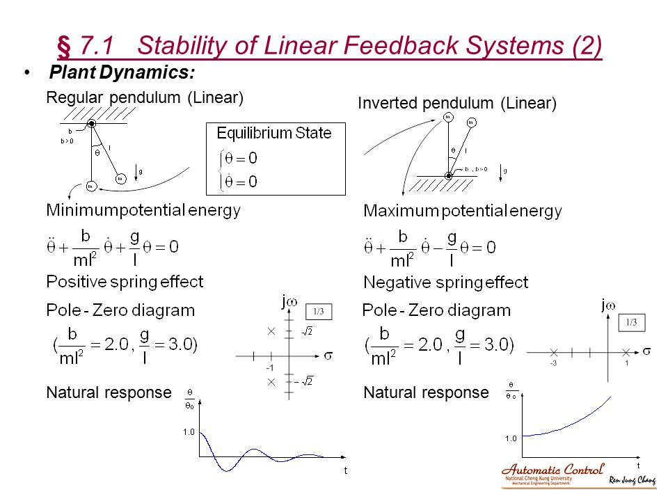 § 7.1 Stability of Linear Feedback Systems (2)