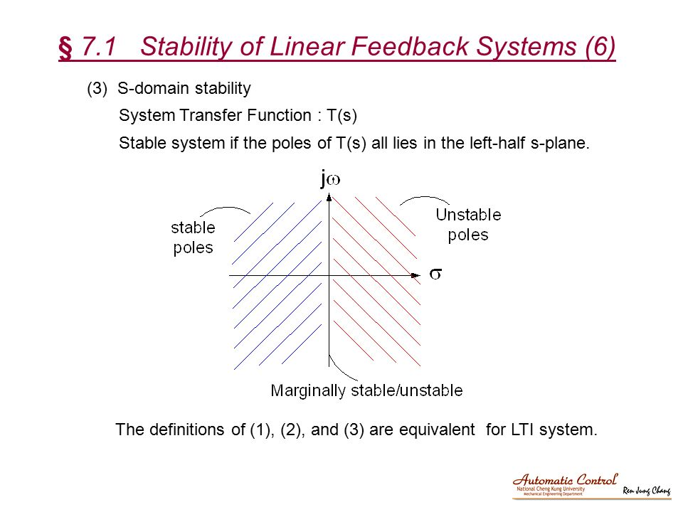 § 7.1 Stability of Linear Feedback Systems (6)