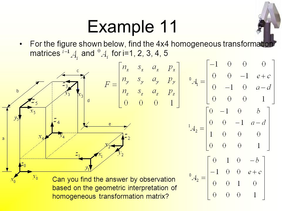 Coordinate systems, transformations and units.