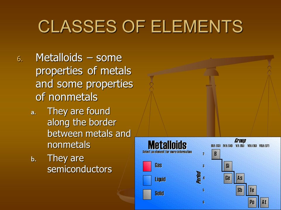 CLASSES OF ELEMENTS Metalloids – some properties of metals and some properties of nonmetals.