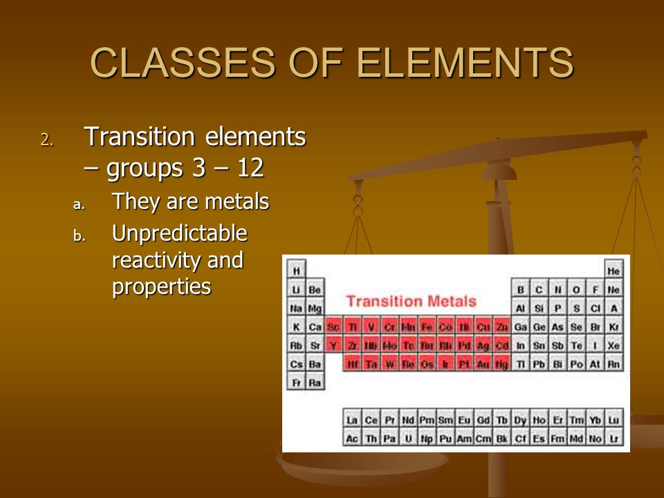 CLASSES OF ELEMENTS Transition elements – groups 3 – 12