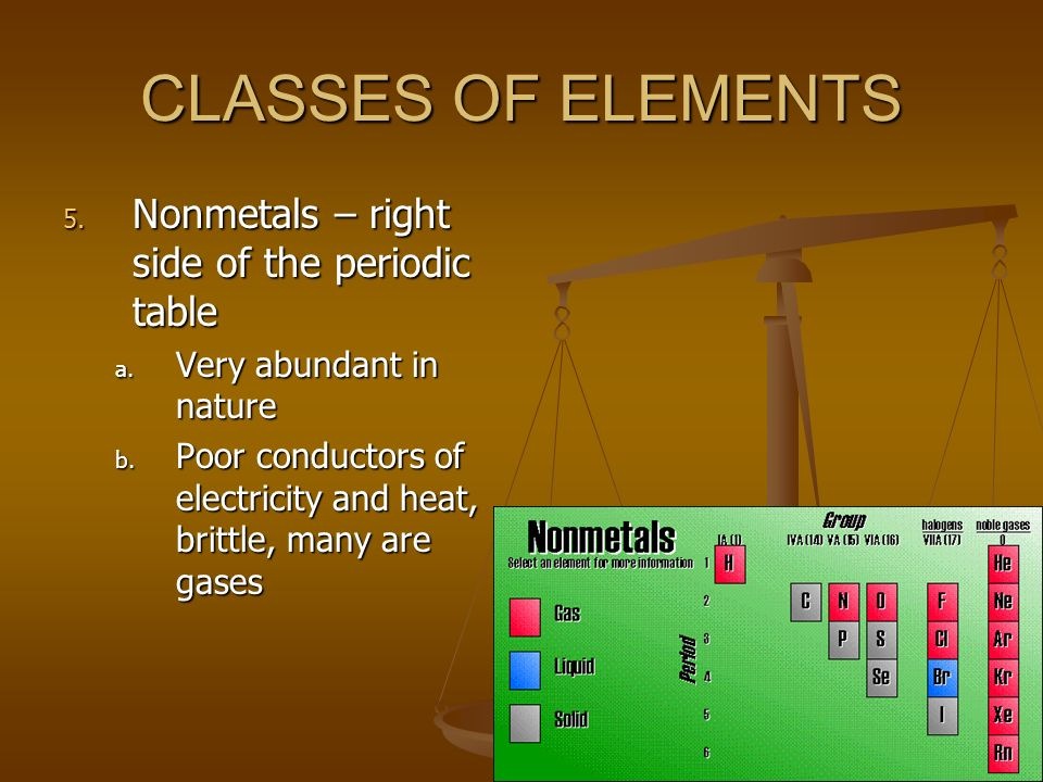 CLASSES OF ELEMENTS Nonmetals – right side of the periodic table