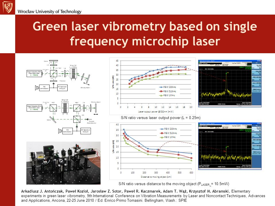 Green laser vibrometry based on single frequency microchip laser