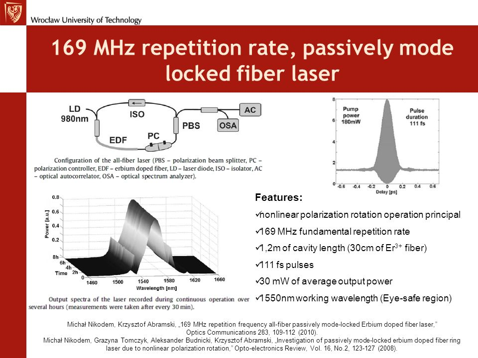 169 MHz repetition rate, passively mode locked fiber laser