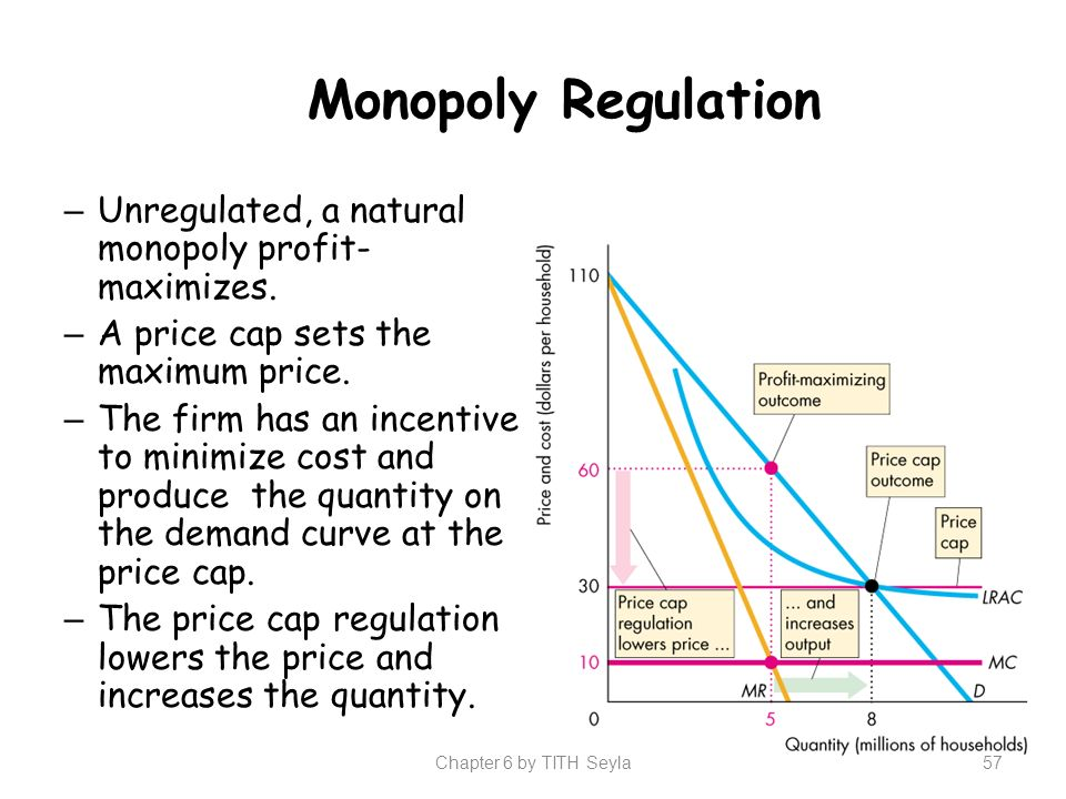 what is a regulated monopoly