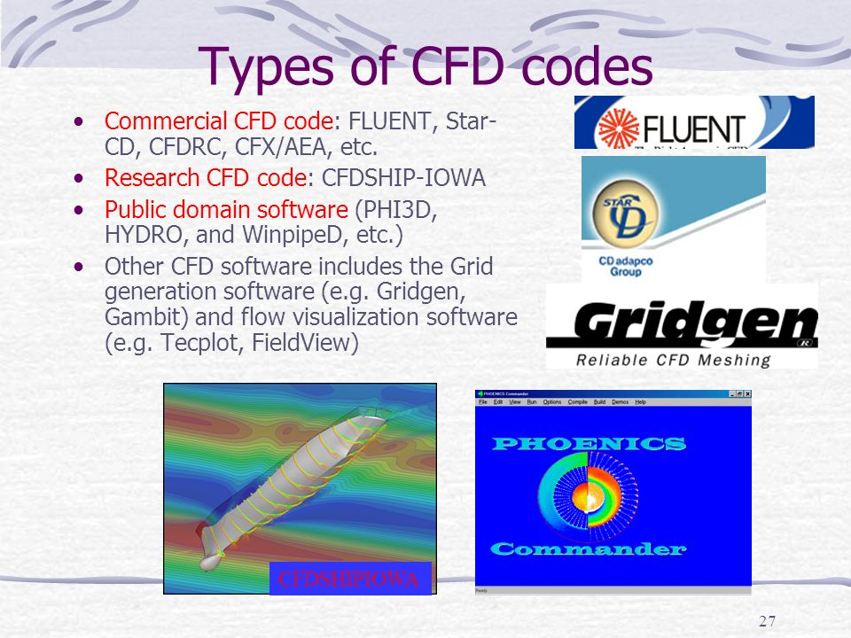 Types of CFD codes Commercial CFD code: FLUENT, Star-CD, CFDRC, CFX/AEA, etc. Research CFD code: CFDSHIP-IOWA.