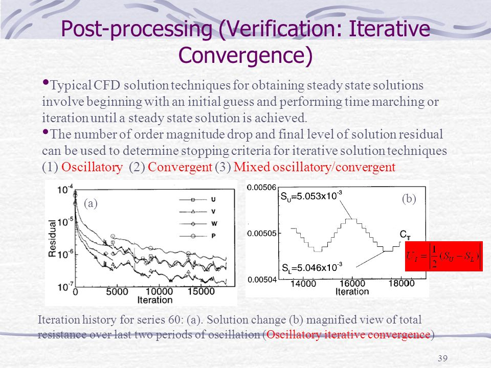 Post-processing (Verification: Iterative Convergence)